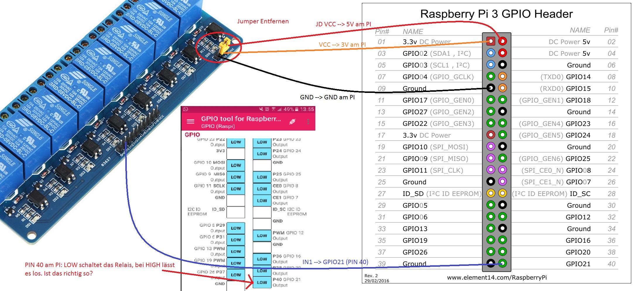 Schaltung einer Relaiskarte (8fach) - Raspberry Pi 3 - Deutsches ...