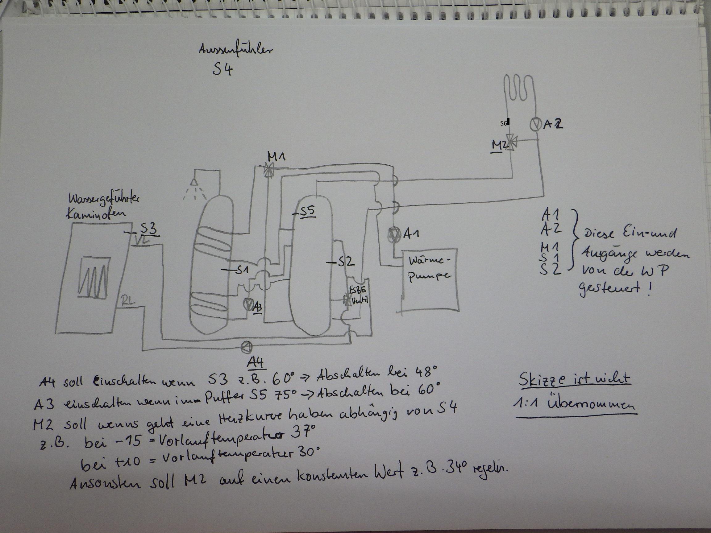 programmierung einer heizungssteuerung python deutsches raspberry pi forum. Black Bedroom Furniture Sets. Home Design Ideas