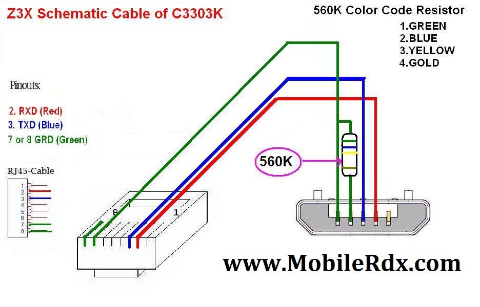 Micro USB zu RJ45 - USB Geräte & zusätzliche Hardware - Deutsches ...
