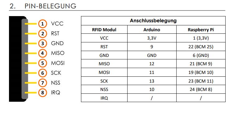 RaspberryPi3 RFID-RC522 - Problem mit MFRC522-python
