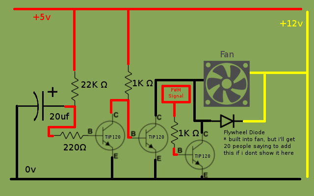 F12 PC Lüfter schaltplan - GPIO & Elektrotechnik - Deutsches ...